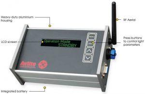 Radio-Controller features