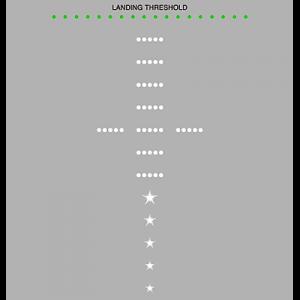 MALSR System