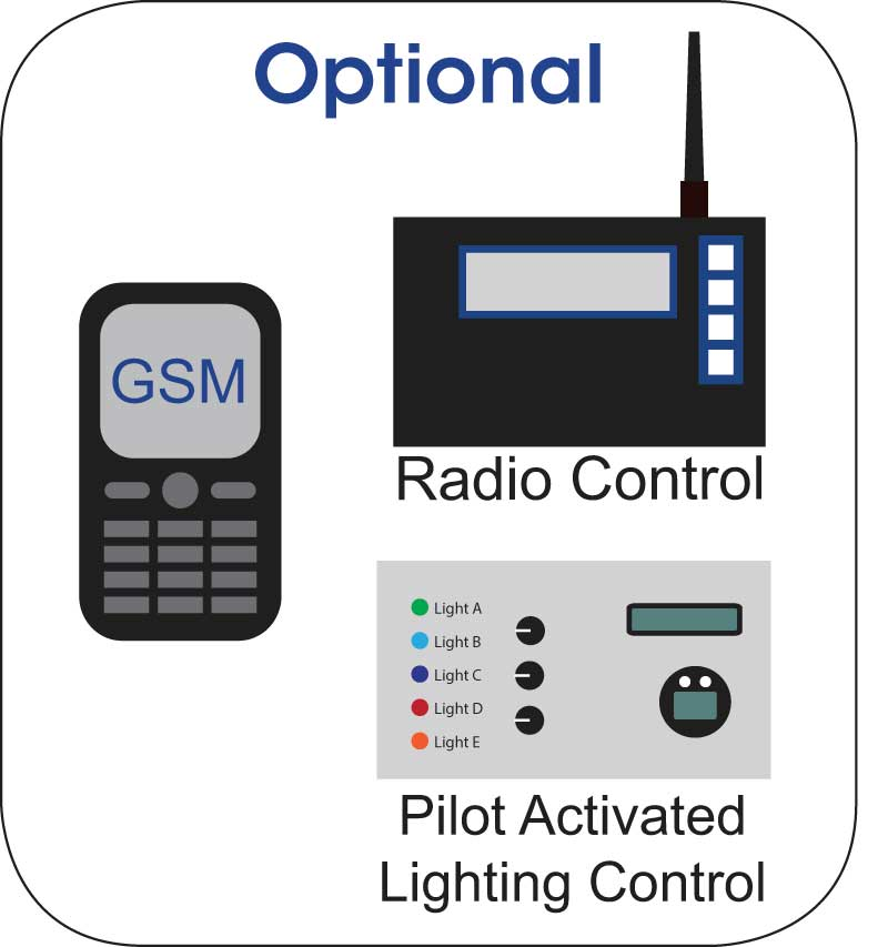 ICAO Low Intensity Double Obstruction Light Type A B options