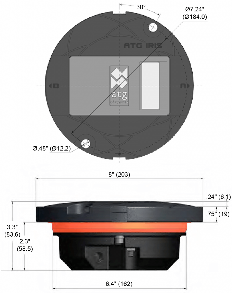 IR852SO dimensions