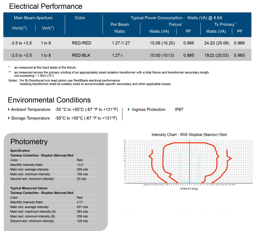 IR852SC specifications