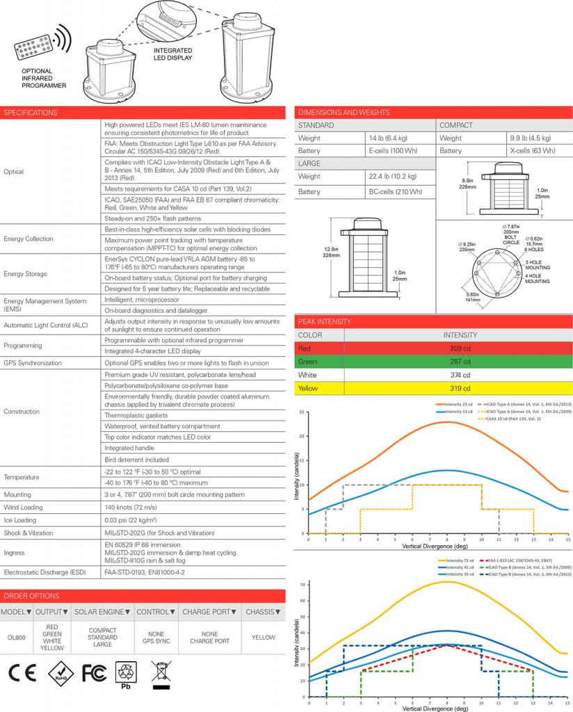 OL800 obstruction light specifications