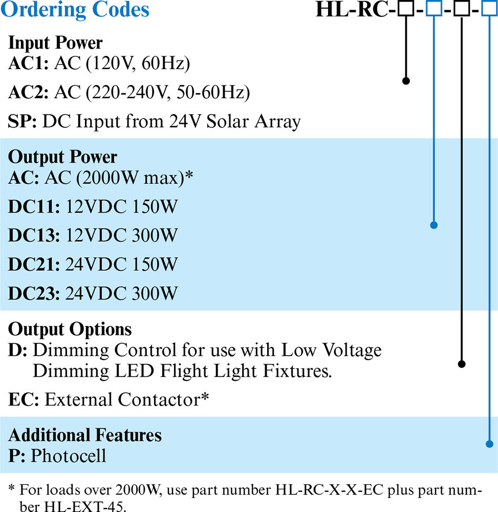 HL-RC Ordering Codes