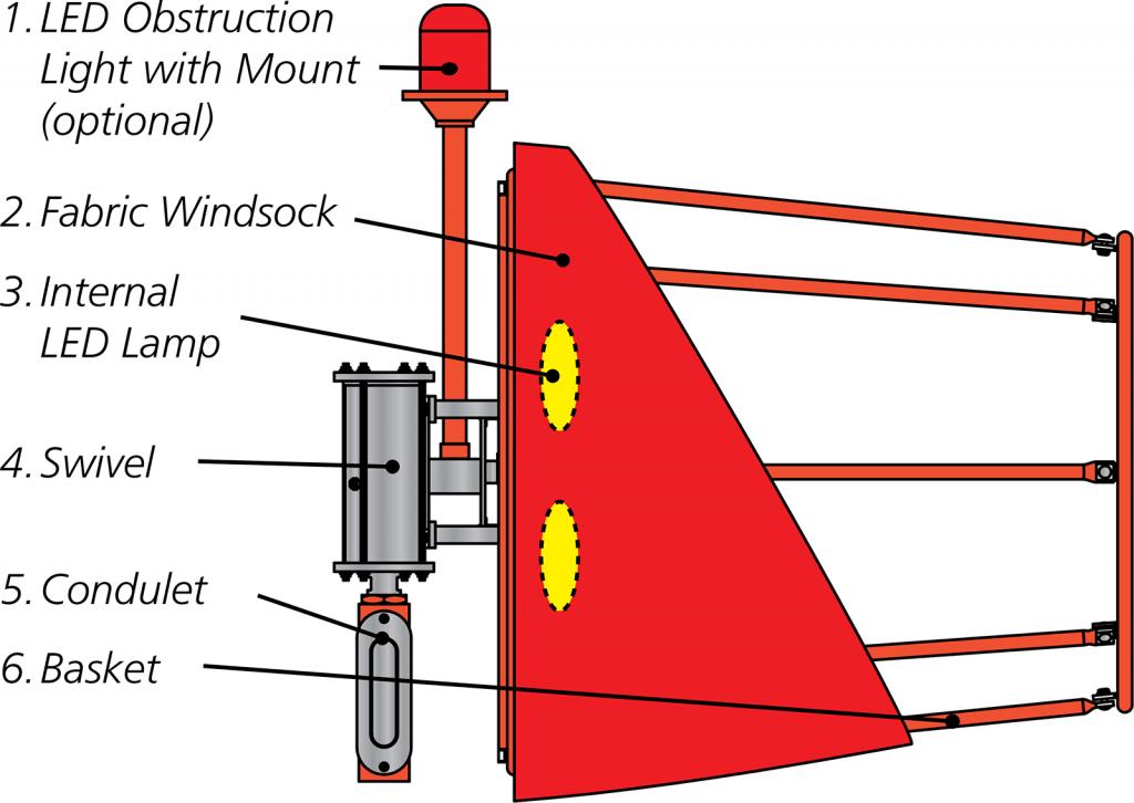 Windsock Assembly diagram