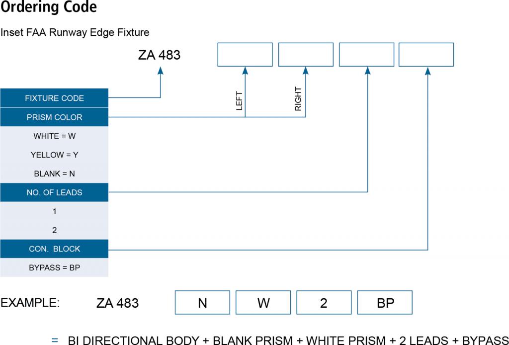 ZA483 ordering codes