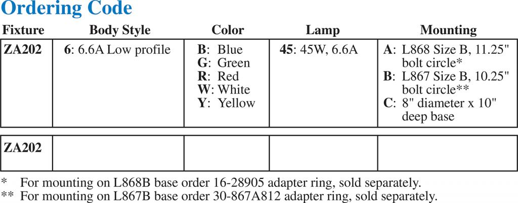 ZA202 ordering codes
