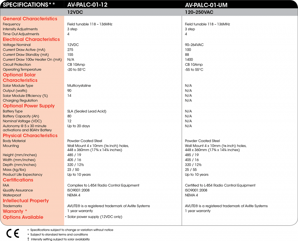 Pilot Activated Lighting Control AV-PALC-01 Specifications