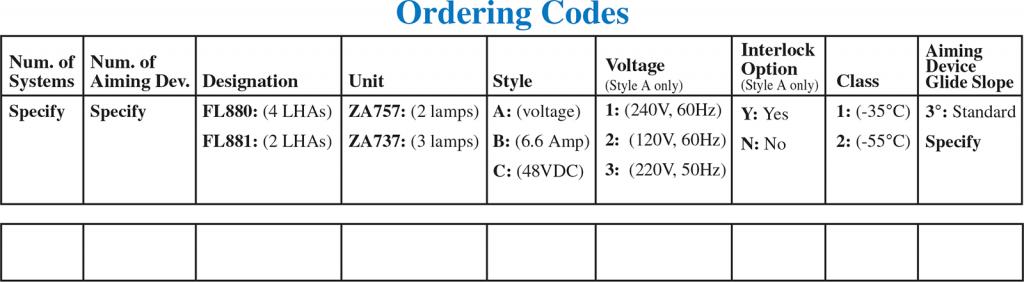 PAPI ordering codes