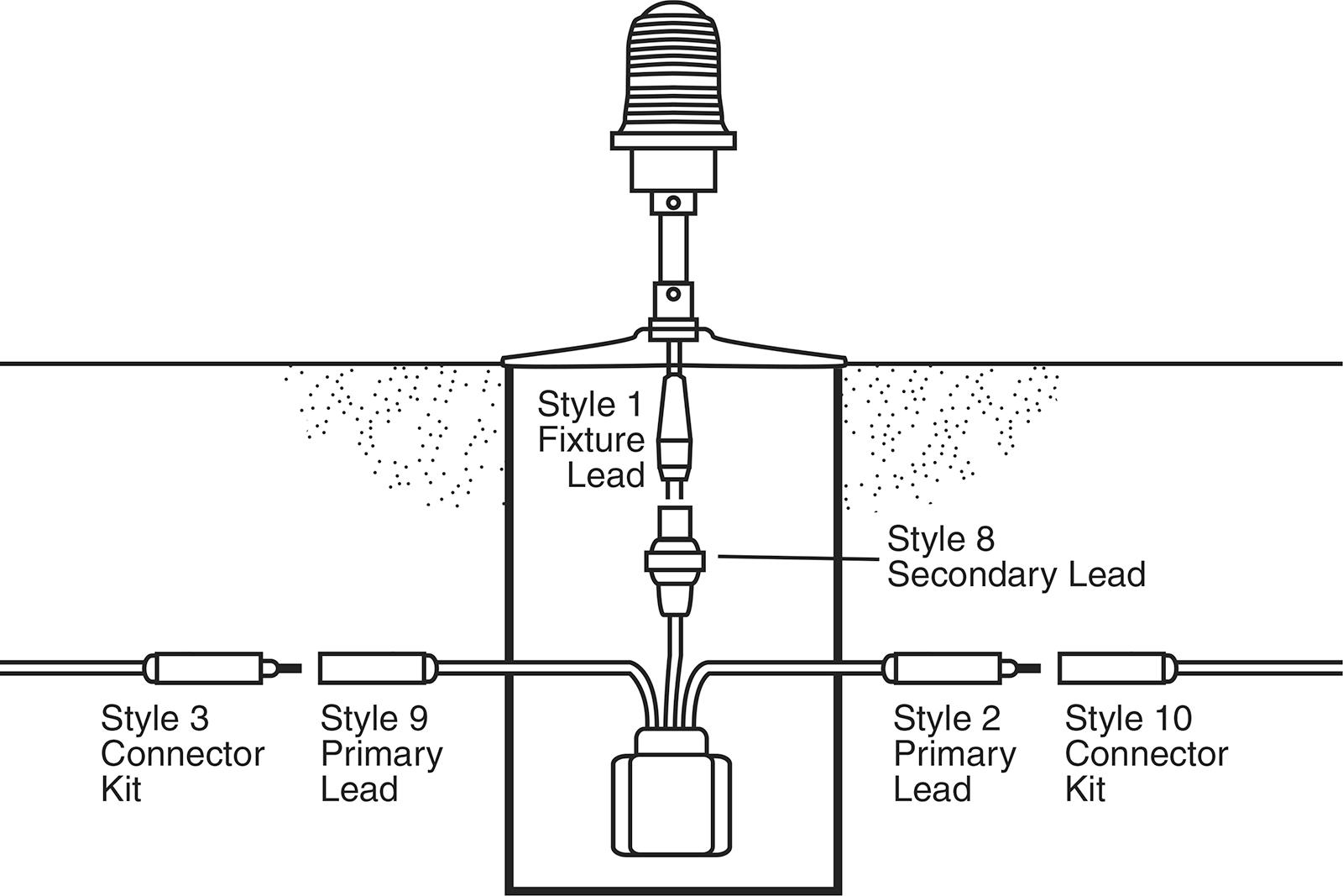 Medium Intensity Elevated Lights  U0026quot Miel U0026quot