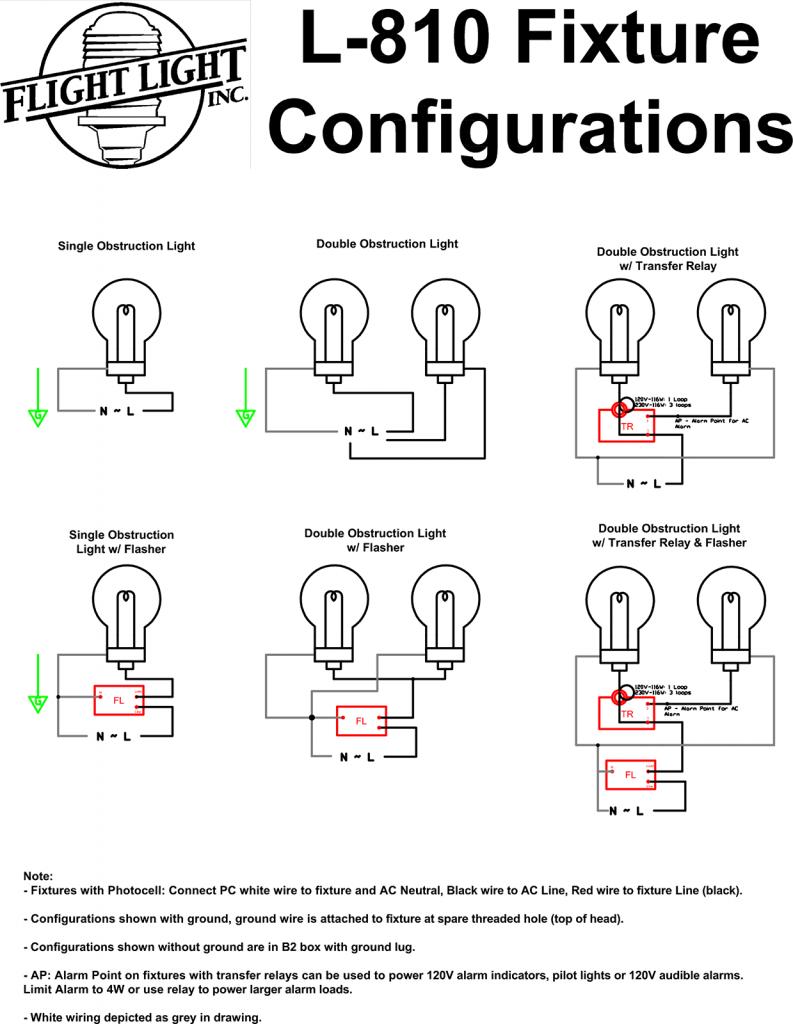 Obstruction Lights L810 configurations
