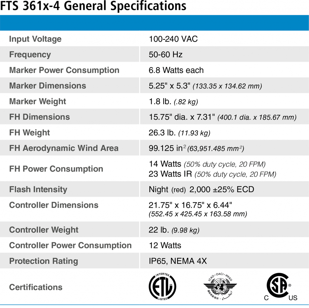 FTS-361x-4 specifications