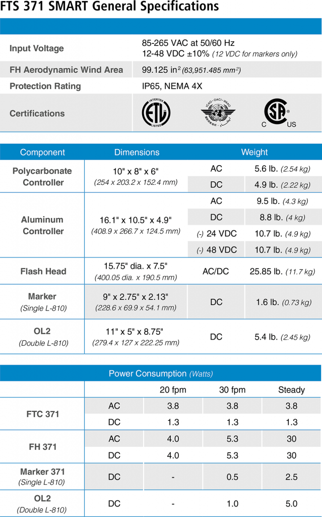FTS-371-SMART specifications