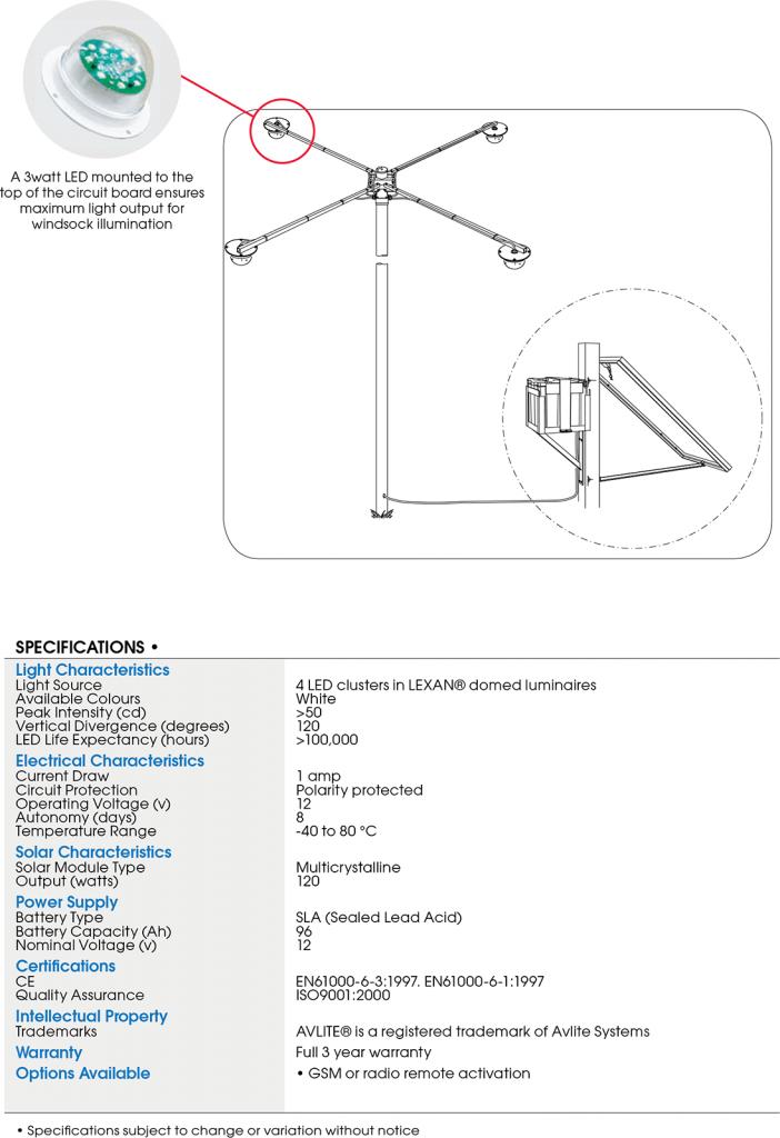 AV09-4WL specifications