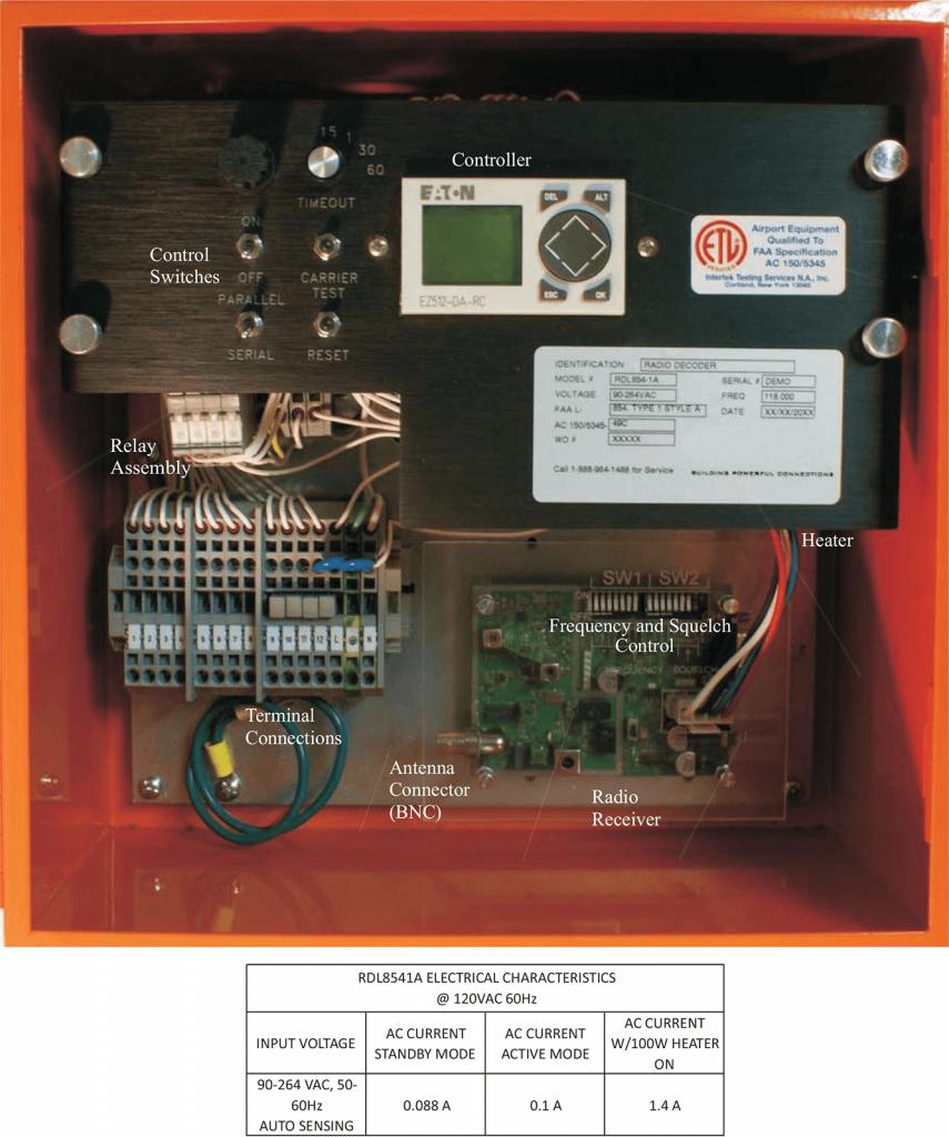 Radio Receiver/Decoder FAA L-854 inside