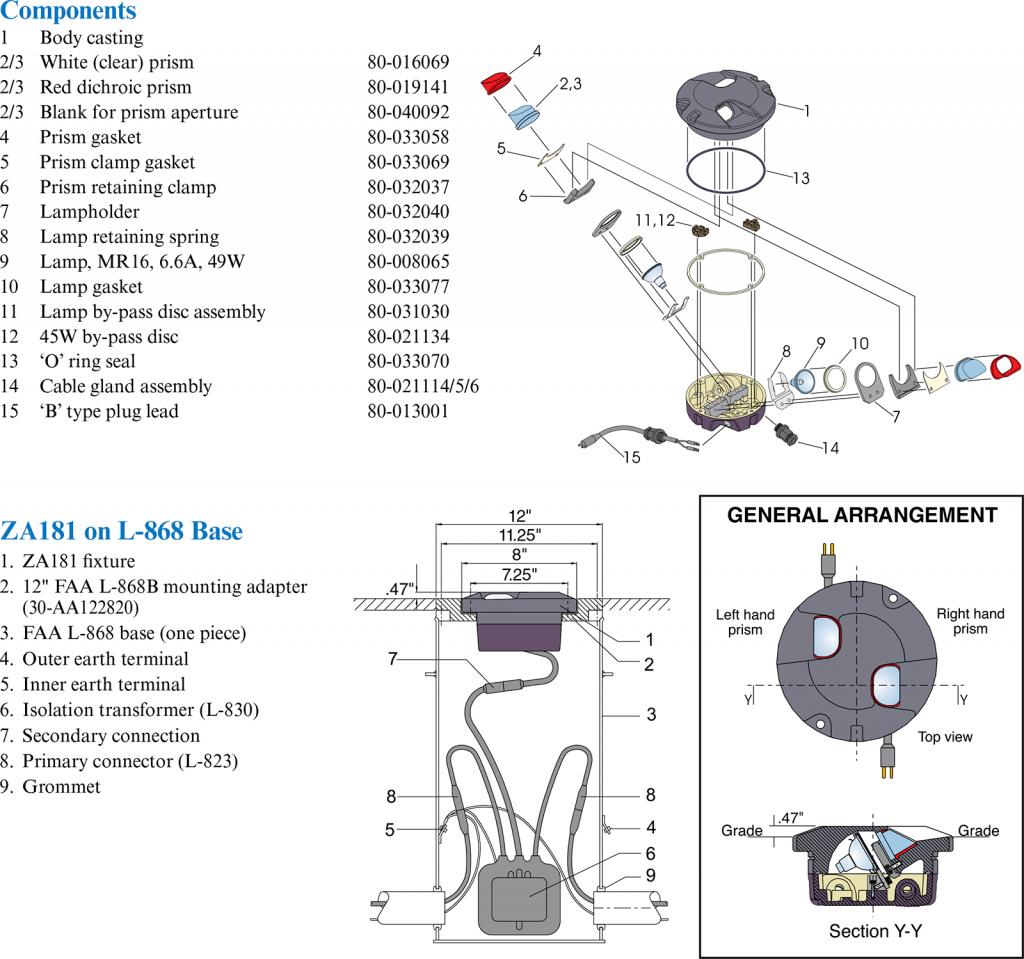 ZA181 components