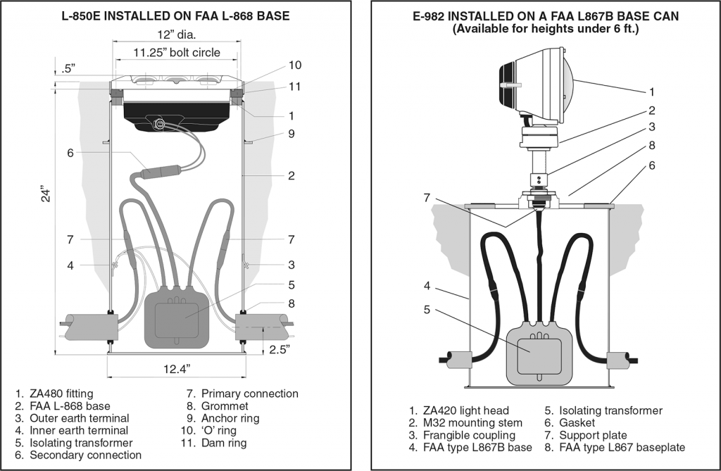 Medium Intensity Approach Lighting System MALSR installation