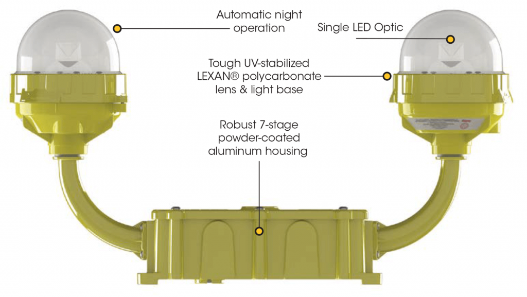 ICAO Low Intensity Double Obstruction Light Type A B features