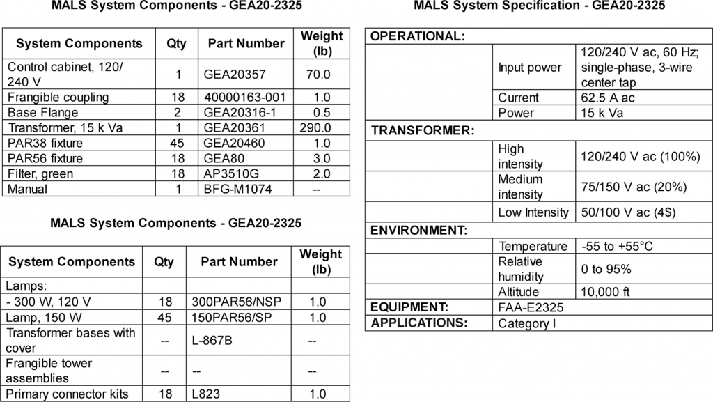 MALS System components