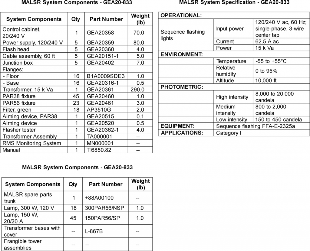 MALSR System RMS components