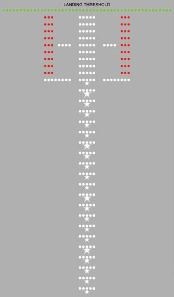 ALSF II System 120V