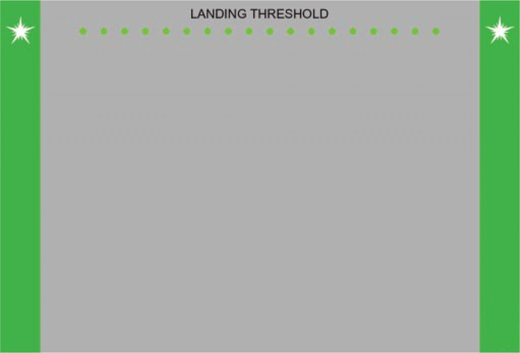 Unidirectional Runway End Identification Lighting REIL Style E