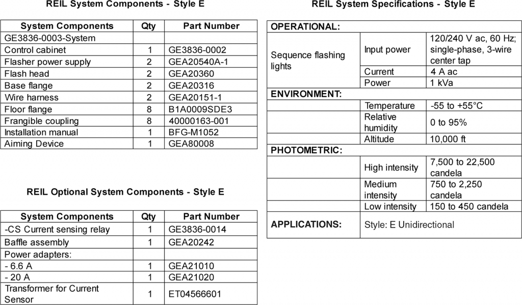 Runway End Identification Lighting System REIL Style E components