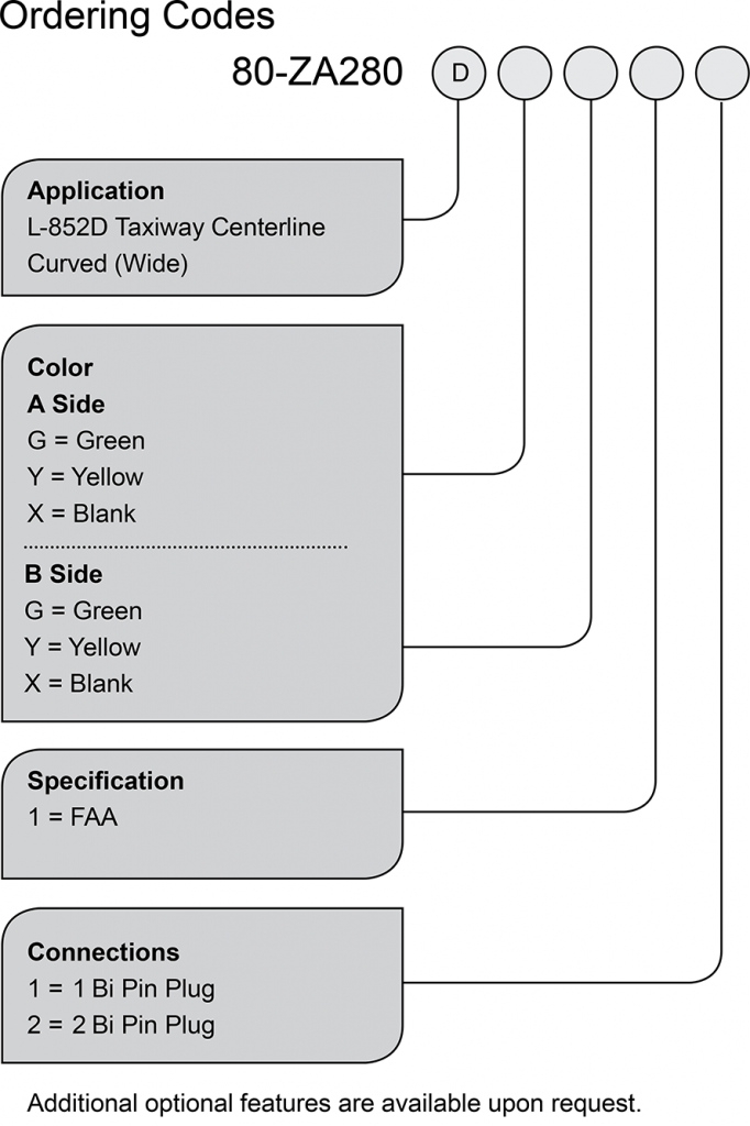 ZA280D ordering codes
