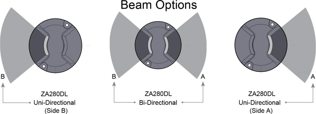 ZA280DL beam options