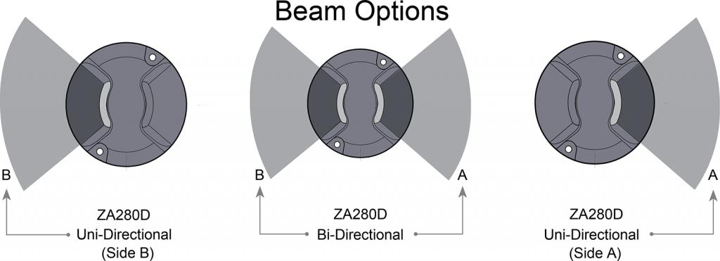 ZA280D beam options