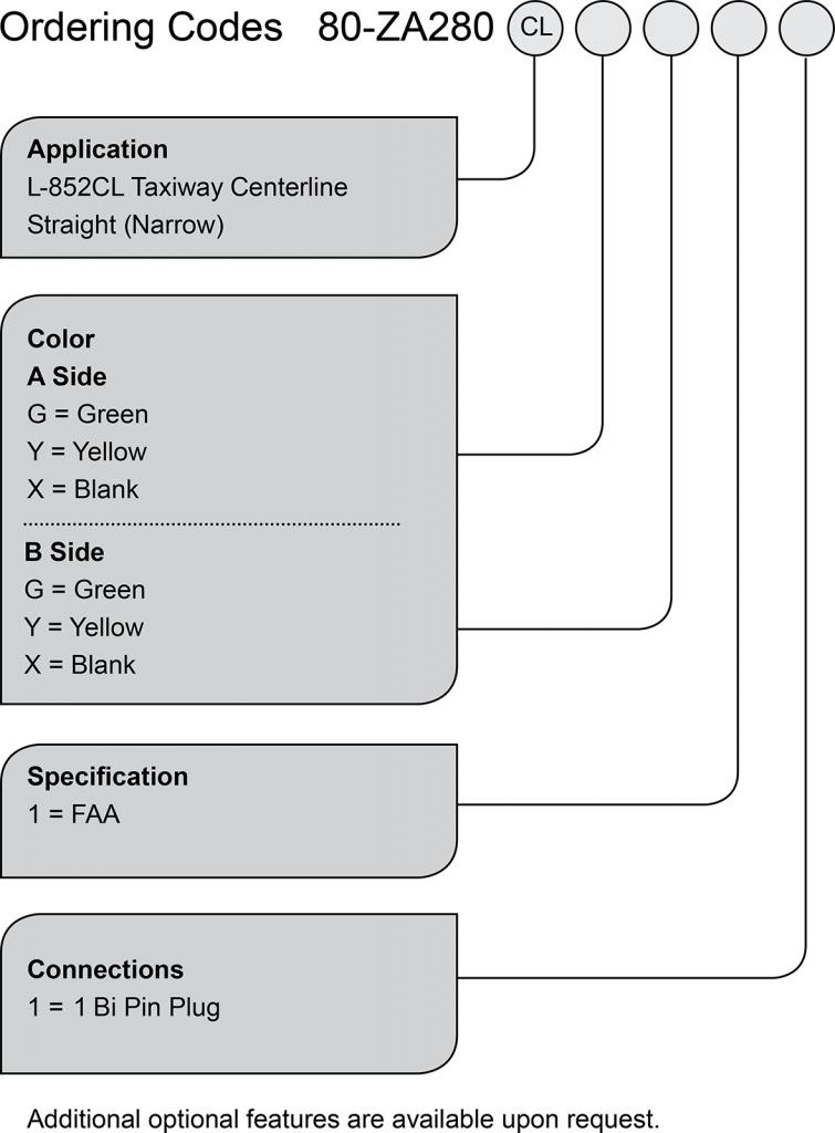 ZA280CL ordering codes