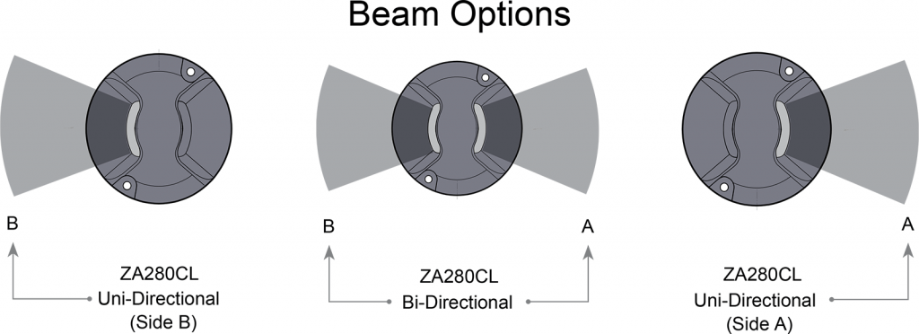 ZA280CL beam options