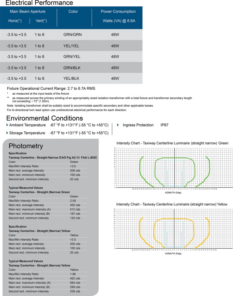 ZA280C specifications