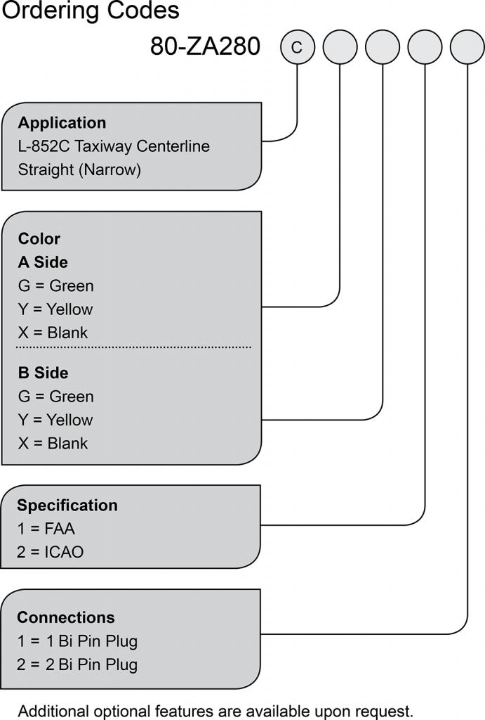 ZA280C ordering codes