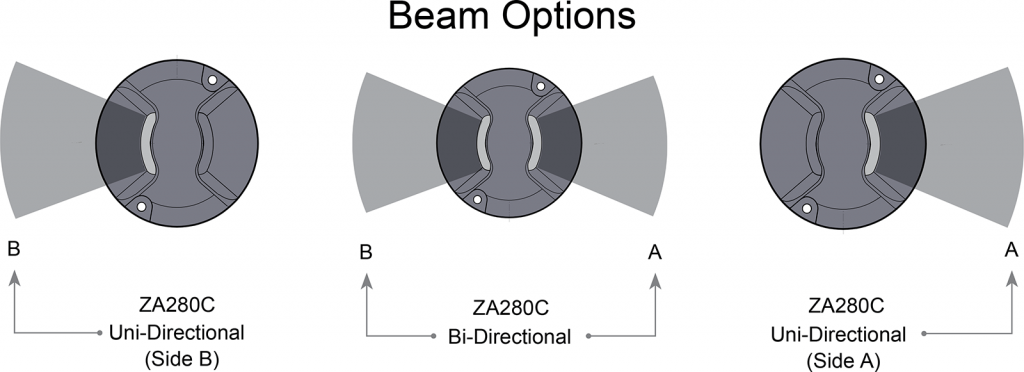 ZA280C beam options