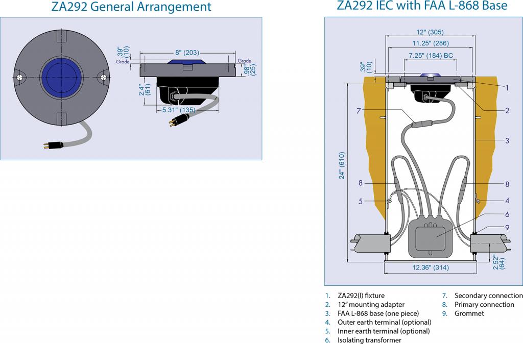 ZA292 L-852T measurements