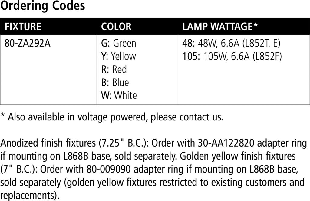 ZA292 L-852T ordering codes