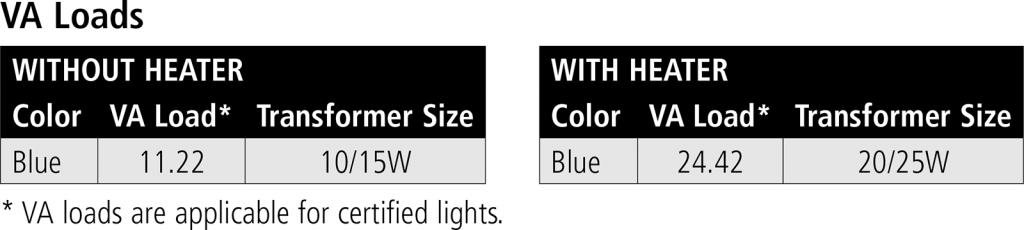 LED Taxiway Edge Light VA loads