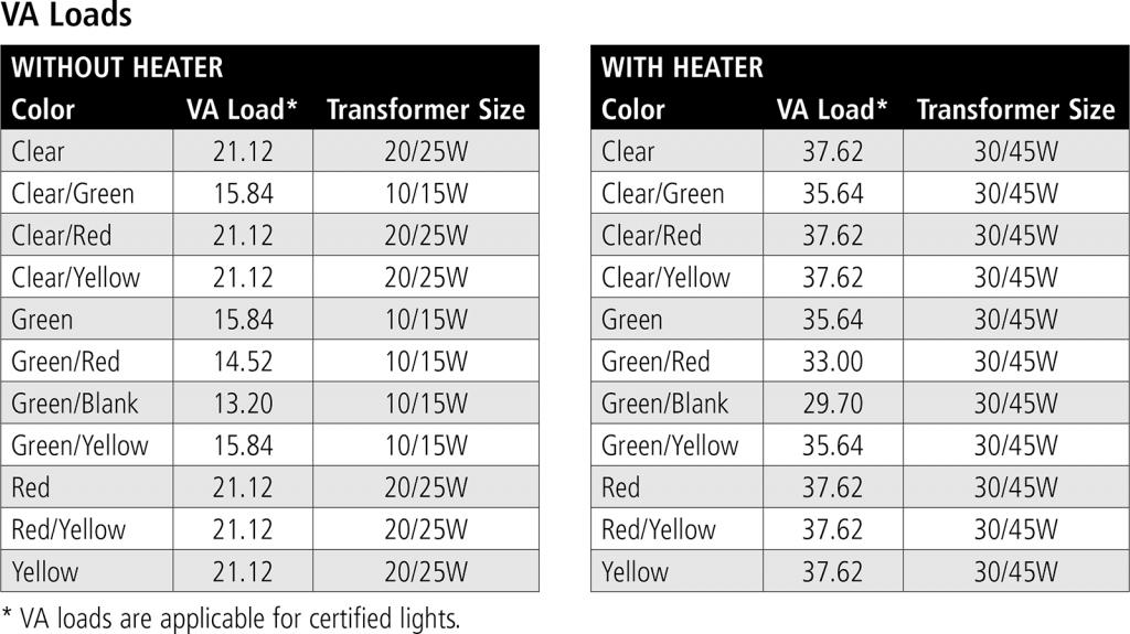 LED Runway Edge Light VA loads