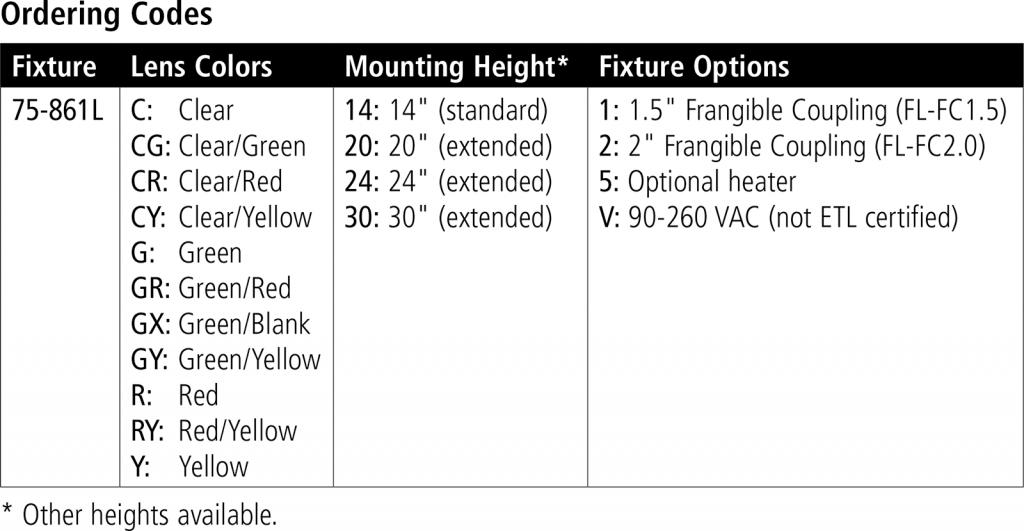 LED Runway Edge Light order codes