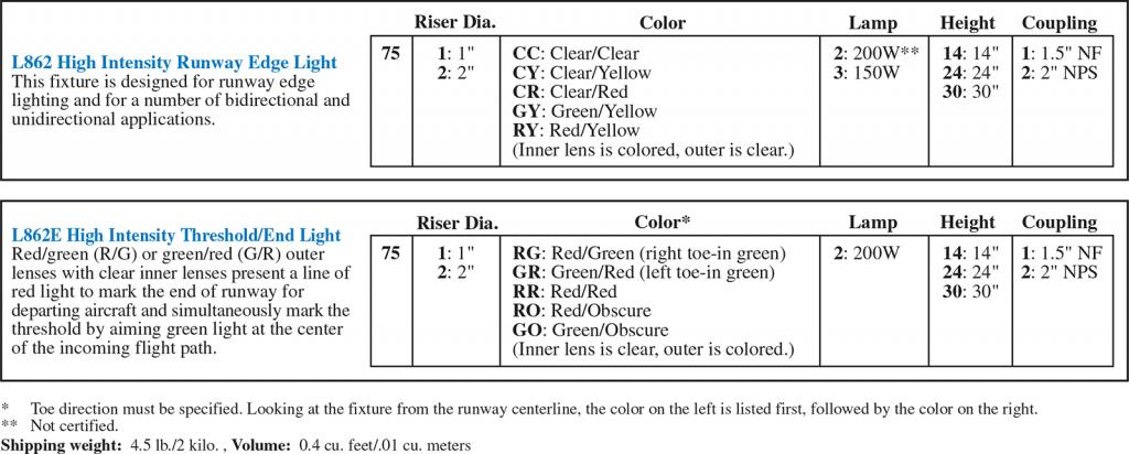 L-862 HIEL ordering codes