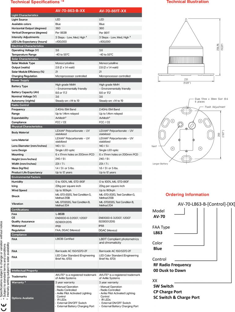 AV-70-863-B-RF specifications