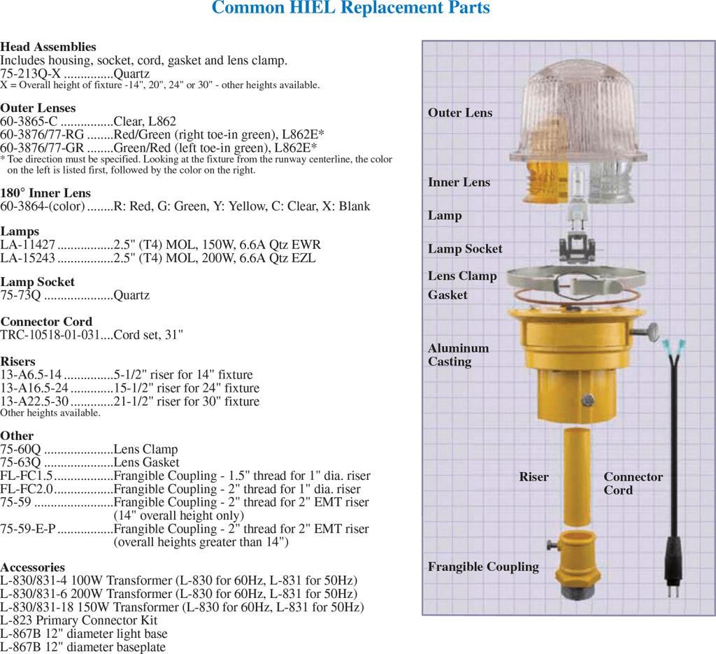 HIEL L862 parts