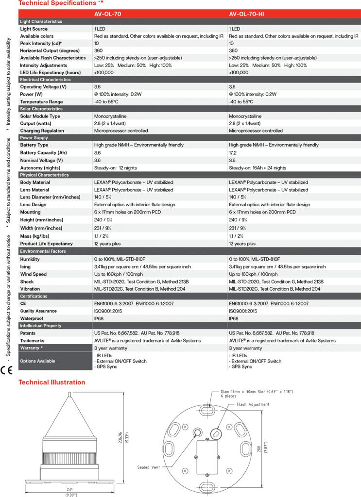 AV-OL-70 Solar Obstruction Light specifications