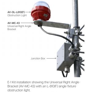 Avlite mount installation example