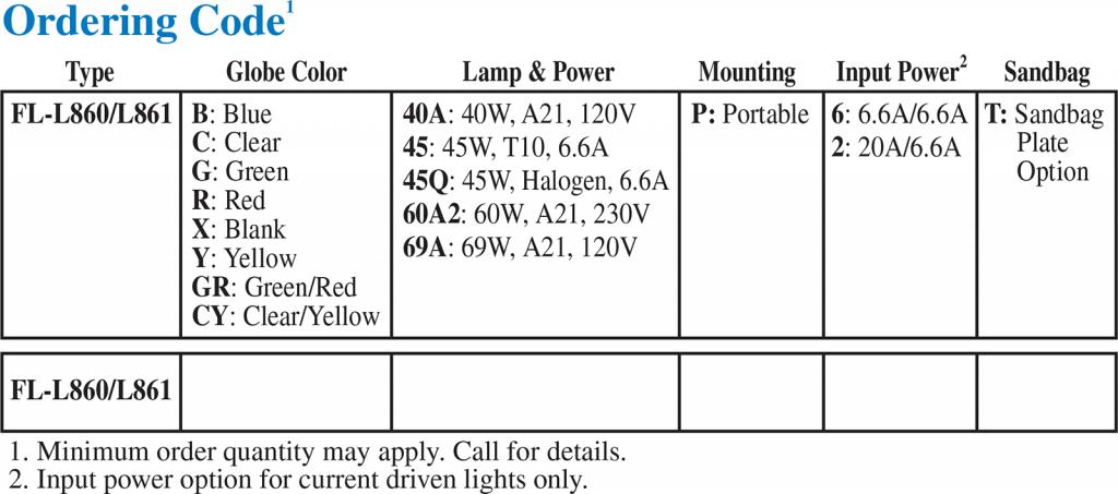 FL-L860-L861 LIEL MIEL Portable ordering codes
