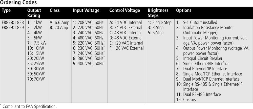 L-828/L-829 Ferroresonant Constant Current Regulator ordering information