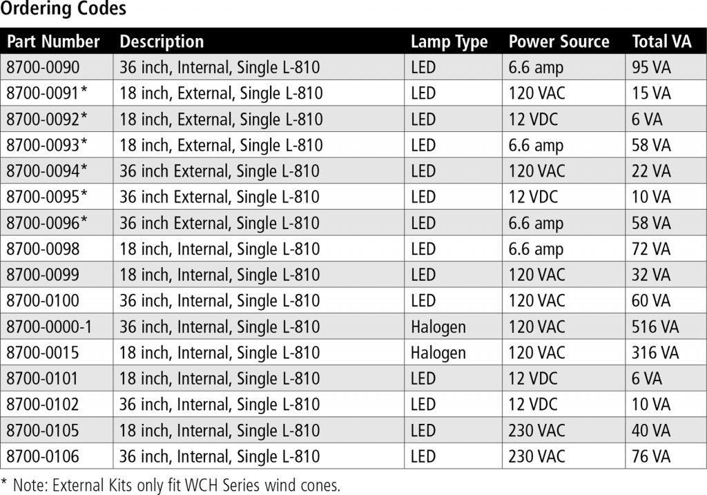 L-806 & L-807 Wind Cone Light Kit Ordering Codes