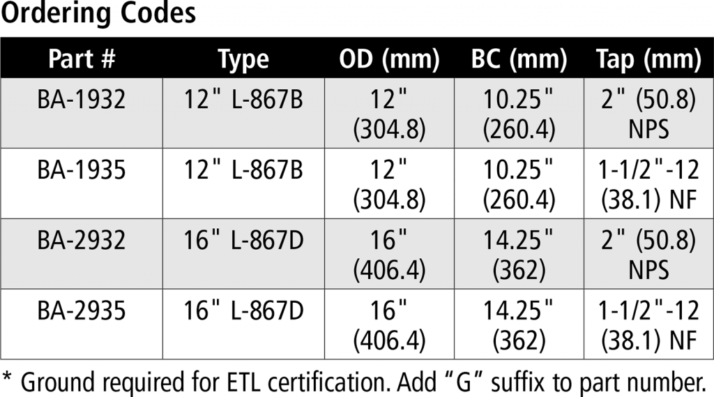 L-867B & L-867D Corten Base Plate ordering codes