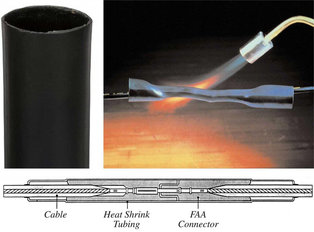 3M Heat Shrink Kits HSK