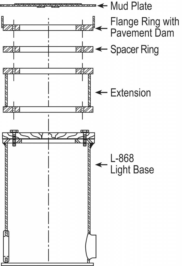 L-868 Class 1A Light Base layout